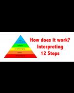 12 Steps Pyramid.png